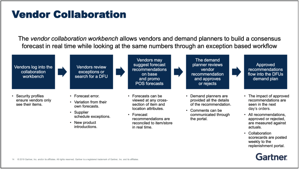 Vendor Collaboration Overview